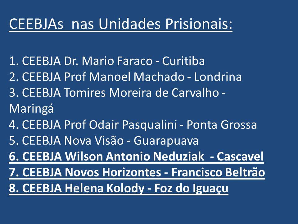 CEEBJAs nas Unidades Prisionais: 1. CEEBJA Dr. Mario Faraco - Curitiba 2. CEEBJA Prof Manoel Machado - Londrina 3. CEEBJA Tomires Moreira de Carvalho