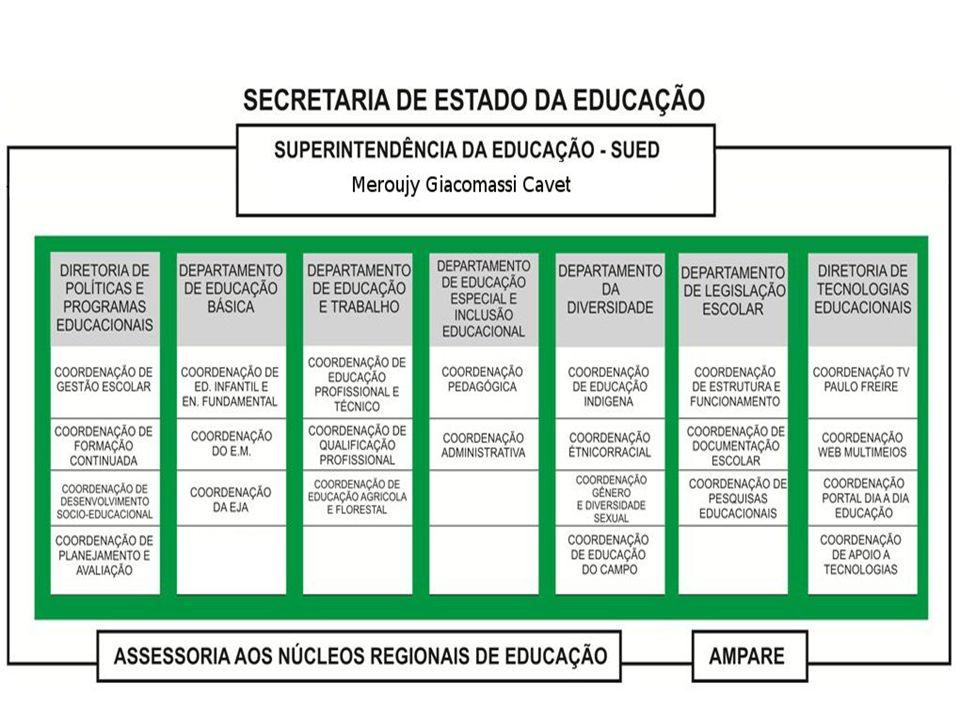 SECRETARIA DE ESTADO DA EDUCAÇÃO SUPERINTENDÊNCIA DA EDUCAÇÃO DEPARTAMENTO DE EDUCAÇÃO BÁSICA COORDENAÇÃO DA EDUCAÇÃO DE JOVENS E ADULTOS SEED/DEB (Chefia de Departamento) - Profª Maria Cristina Theobald SEED / DEB (Coordenação EJA) - Profª Maria Cristina Rigon Assessoria Pedagógica - SEED / DEB - CEJA - Carolina Martins P.