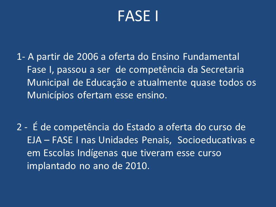 FASE I 1- A partir de 2006 a oferta do Ensino Fundamental Fase I, passou a ser de competência da Secretaria Municipal de Educação e atualmente quase t