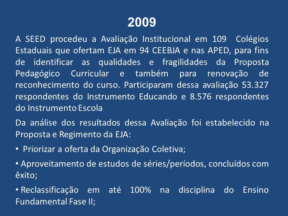 2009 A SEED procedeu a Avaliação Institucional em 109 Colégios Estaduais que ofertam EJA em 94 CEEBJA e nas APED, para fins de identificar as qualidad