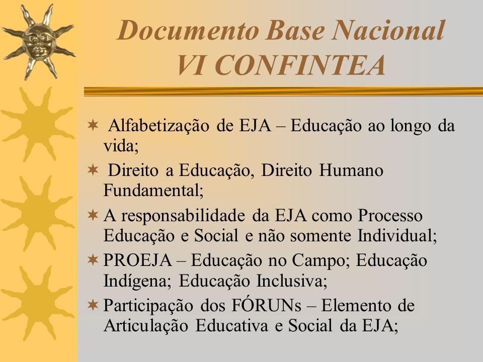 Documento Base Nacional VI CONFINTEA Alfabetização de EJA – Educação ao longo da vida; Direito a Educação, Direito Humano Fundamental; A responsabilid