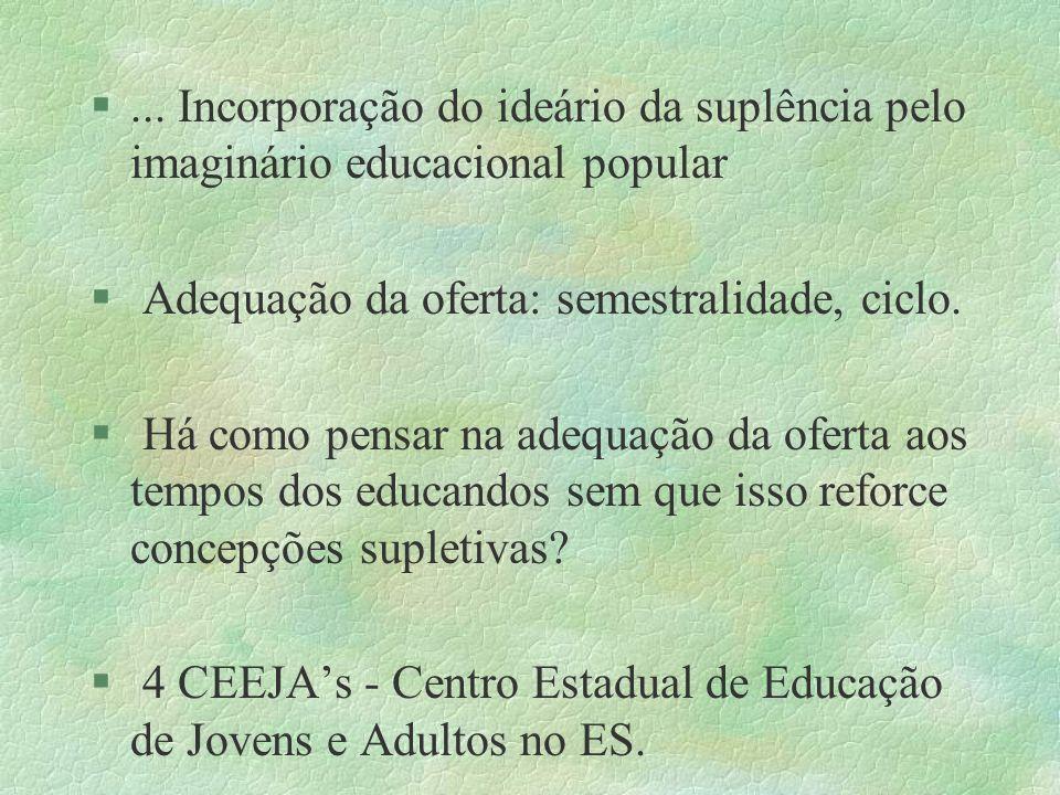 §... Incorporação do ideário da suplência pelo imaginário educacional popular § Adequação da oferta: semestralidade, ciclo. § Há como pensar na adequa
