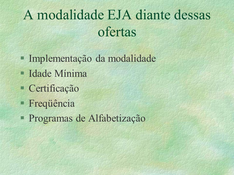 A modalidade EJA diante dessas ofertas §Implementação da modalidade §Idade Mínima §Certificação §Freqüência §Programas de Alfabetização