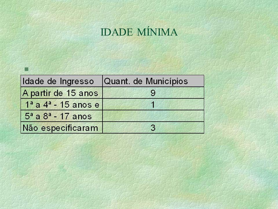 IDADE MÍNIMA §