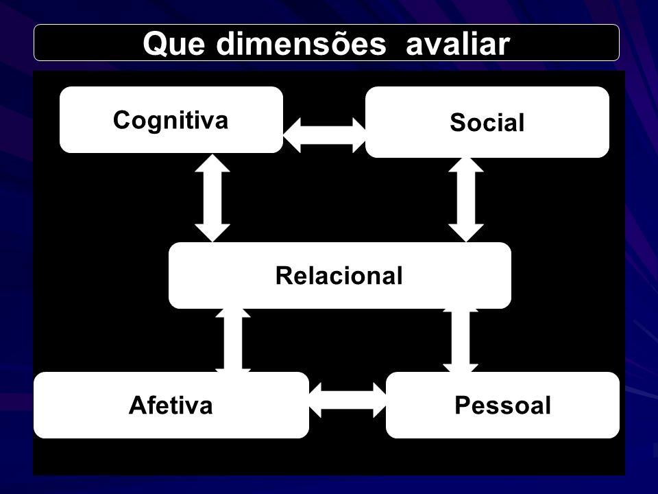 Que dimensões avaliar Cognitiva Social AfetivaPessoal Relacional