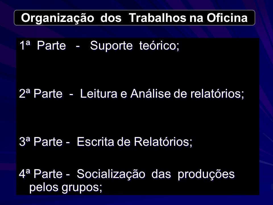 1ª Parte - Suporte teórico; 2ª Parte - Leitura e Análise de relatórios; 3ª Parte - Escrita de Relatórios; 4ª Parte - Socialização das produções pelos