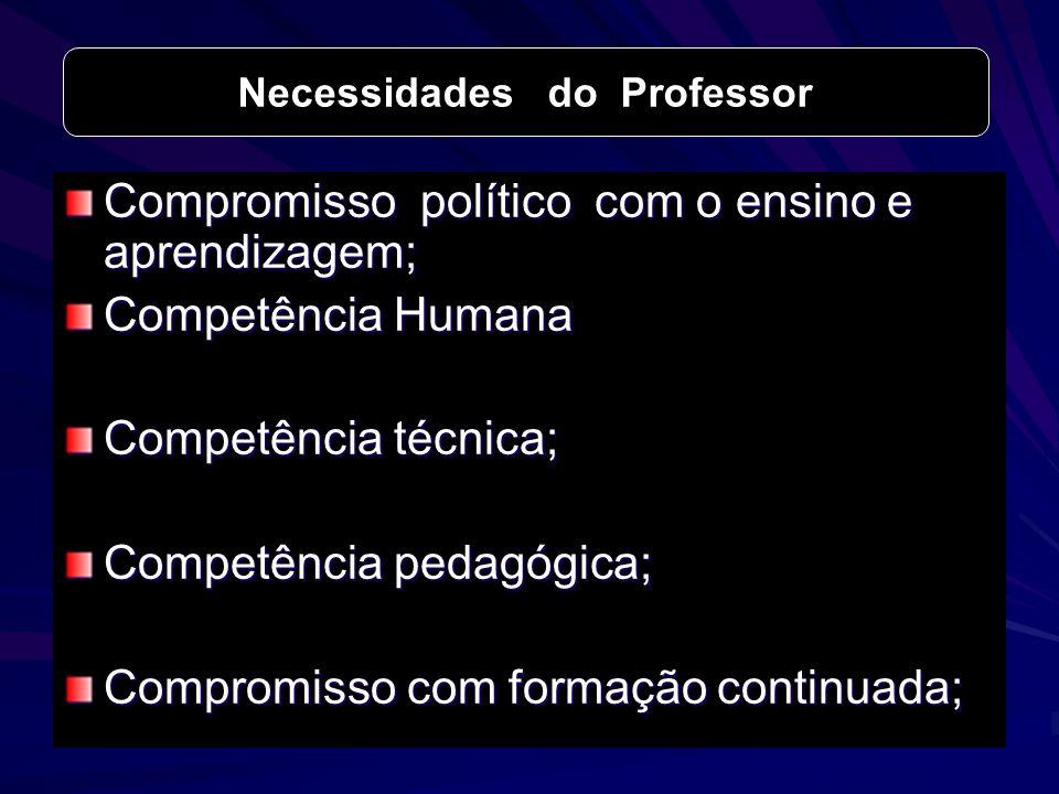 Compromisso político com o ensino e aprendizagem; Competência Humana Competência técnica; Competência pedagógica; Compromisso com formação continuada;