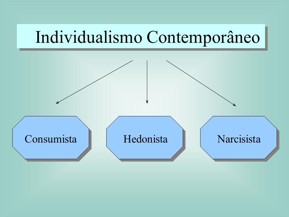 Individualismo Contemporâneo Consumista Hedonista Narcisista