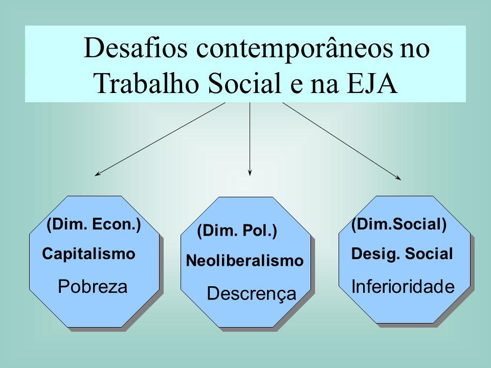 Desafios contemporâneos no Trabalho Social e na EJA (Dim. Econ.) Capitalismo Pobreza (Dim. Pol.) Neoliberalismo Descrença (Dim.Social) Desig. Social I