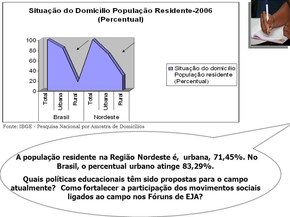 A população residente na Região Nordeste é, urbana, 71,45%. No Brasil, o percentual urbano atinge 83,29%. Quais políticas educacionais têm sido propos