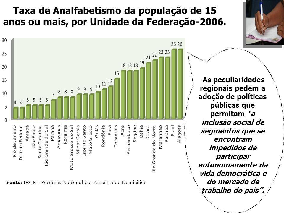Taxa de Analfabetismo da população de 15 anos ou mais, por Unidade da Federação-2006. Fonte: IBGE - Pesquisa Nacional por Amostra de Domicílios As pec