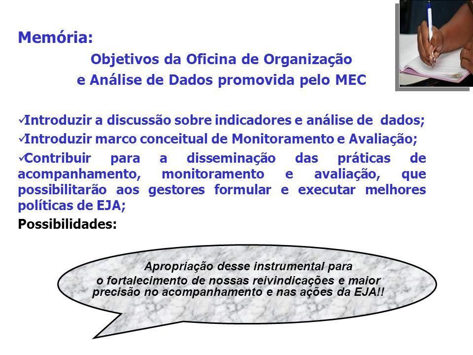 Memória: Objetivos da Oficina de Organização e Análise de Dados promovida pelo MEC Introduzir a discussão sobre indicadores e análise de dados; Introd