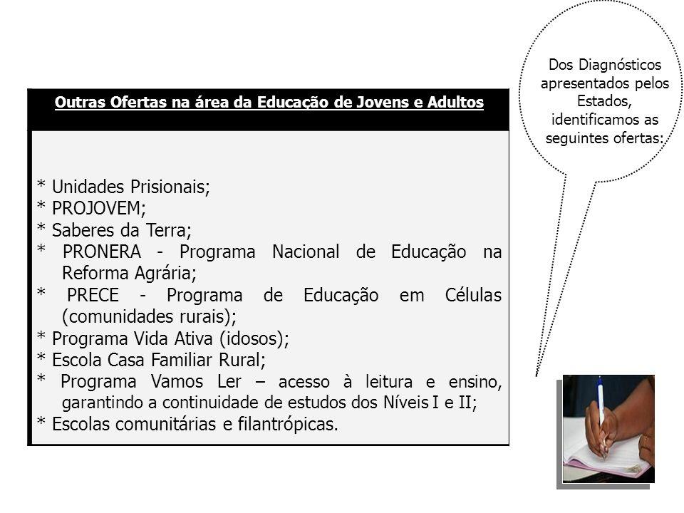 Outras Ofertas na área da Educação de Jovens e Adultos * Unidades Prisionais; * PROJOVEM; * Saberes da Terra; * PRONERA - Programa Nacional de Educaçã
