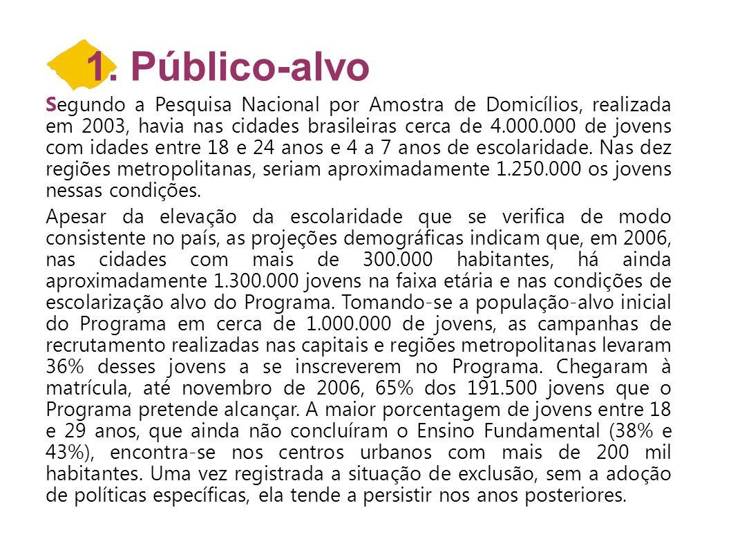 1. Público-alvo Segundo a Pesquisa Nacional por Amostra de Domicílios, realizada em 2003, havia nas cidades brasileiras cerca de 4.000.000 de jovens c
