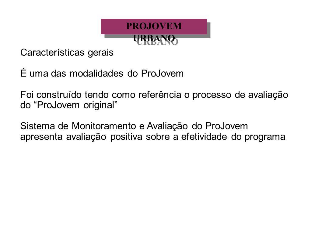 PROJOVEM URBANO Características gerais É uma das modalidades do ProJovem Foi construído tendo como referência o processo de avaliação do ProJovem orig