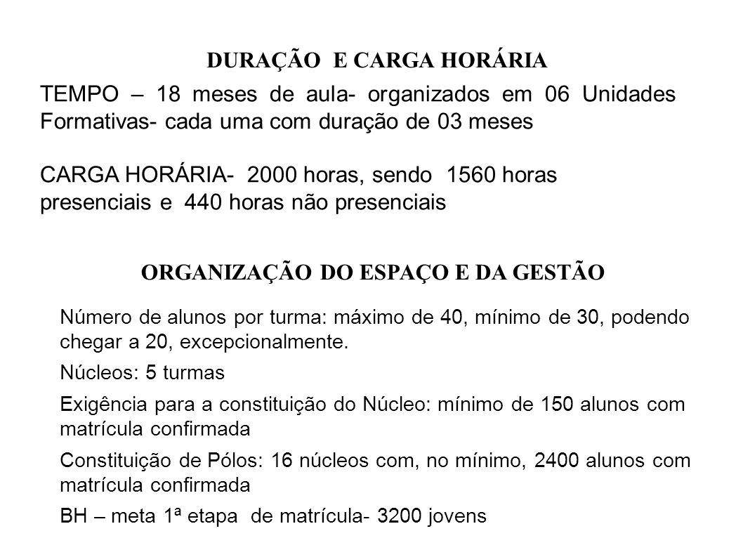 DURAÇÃO E CARGA HORÁRIA TEMPO – 18 meses de aula- organizados em 06 Unidades Formativas- cada uma com duração de 03 meses CARGA HORÁRIA- 2000 horas, s