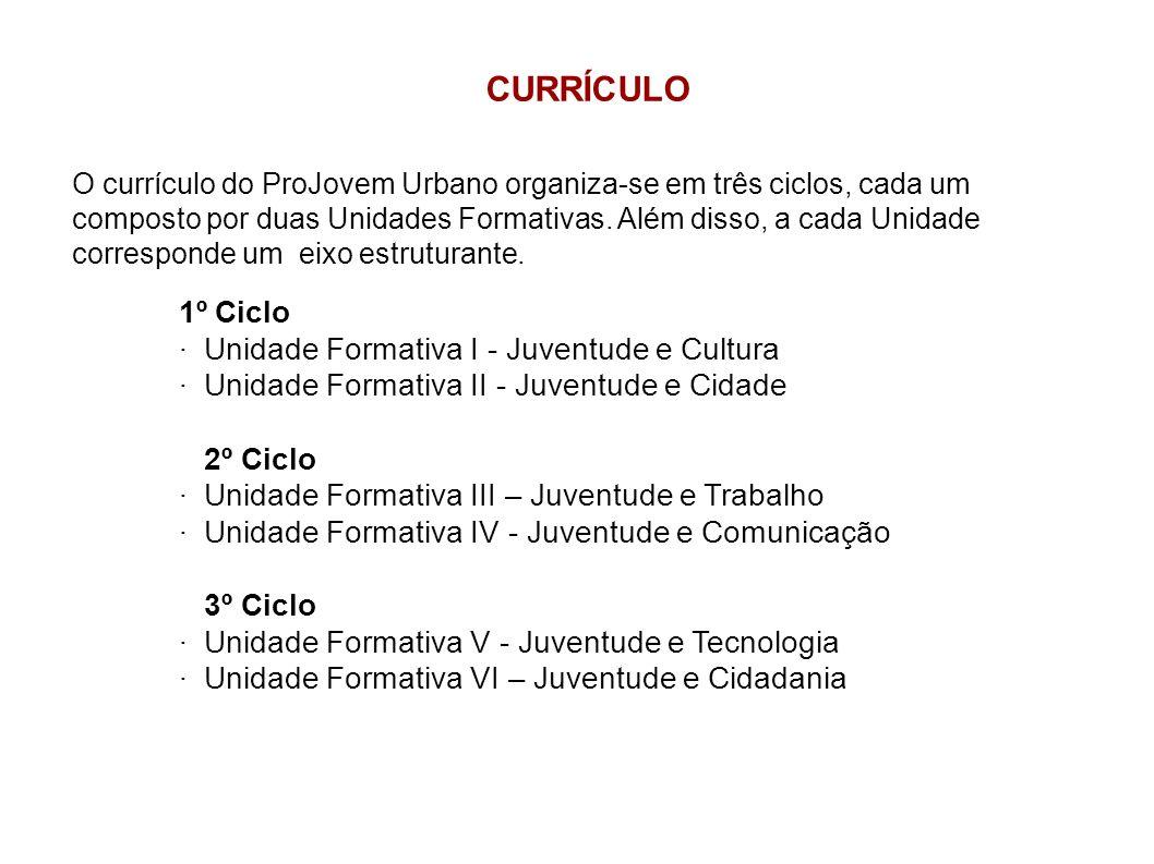 1º Ciclo · Unidade Formativa I - Juventude e Cultura · Unidade Formativa II - Juventude e Cidade 2º Ciclo · Unidade Formativa III – Juventude e Trabal