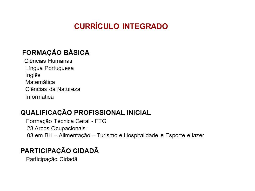 FORMAÇÃO BÁSICA Ciências Humanas Língua Portuguesa Inglês Matemática Ciências da Natureza Informática QUALIFICAÇÃO PROFISSIONAL INICIAL Formação Técni