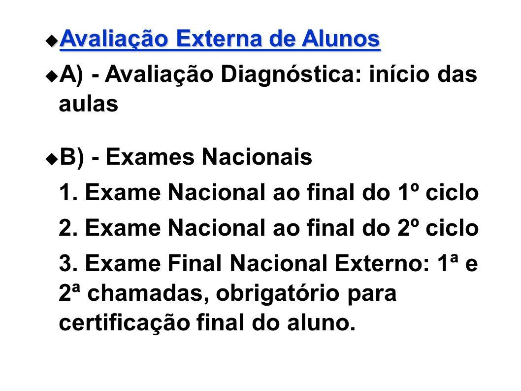 Avaliação Externa de Alunos Avaliação Externa de Alunos A) - Avaliação Diagnóstica: início das aulas B) - Exames Nacionais 1. Exame Nacional ao final