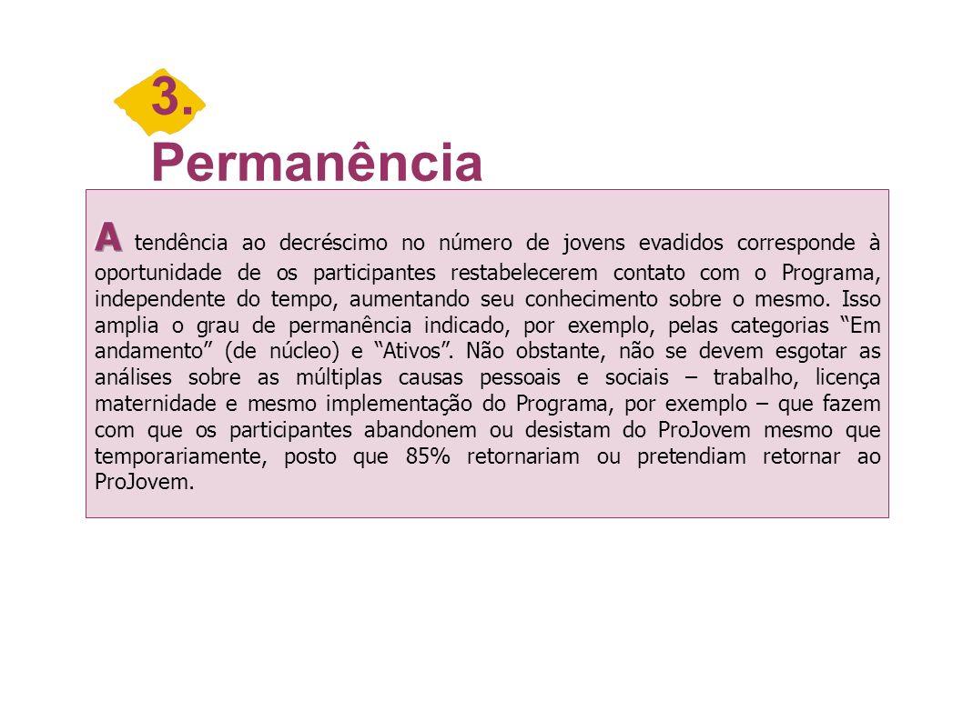 3. Permanência
