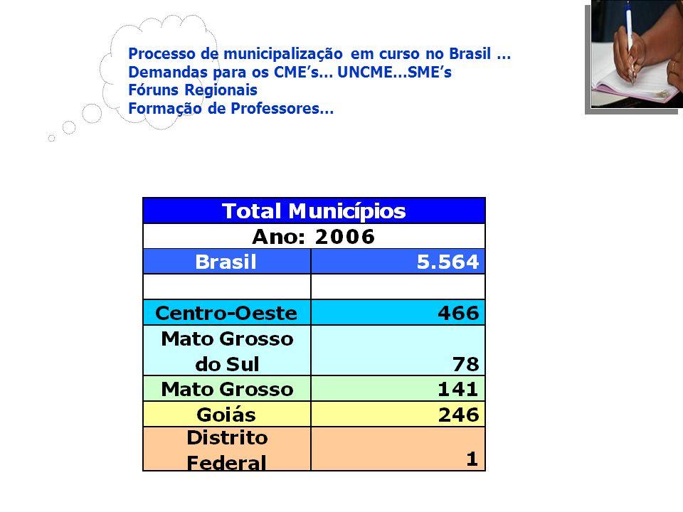Estabelecimentos EJA em Terra Indígena 19992000200120022003200420052006 Brasil100273237273374434419443 C-Oeste548463718 MS523260111 MT02520356 GO00000011 DF00000000 Fonte: MEC/INEP Estabelecimentos EJA em Terra Indígena Crescimento no número de estabelecimentos Brasil no intervalo 1999-2006.