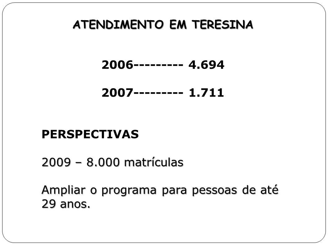 ATENDIMENTO EM TERESINA 2006--------- 4.694 2007--------- 1.711 PERSPECTIVAS 2009 – 8.000 matrículas Ampliar o programa para pessoas de até 29 anos.