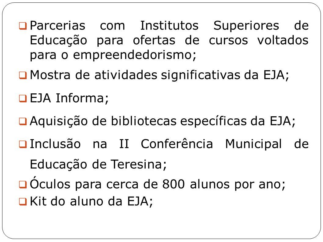 Livro didático; Merenda Escolar; Formação continuada de professores (Parâmetros em Ação = 396 professores) alfabetizar com textos nas EJA = 90 professores; Lotação de Coordenador Pedagógico em 90% das escolas; Monitoramento pedagógico.