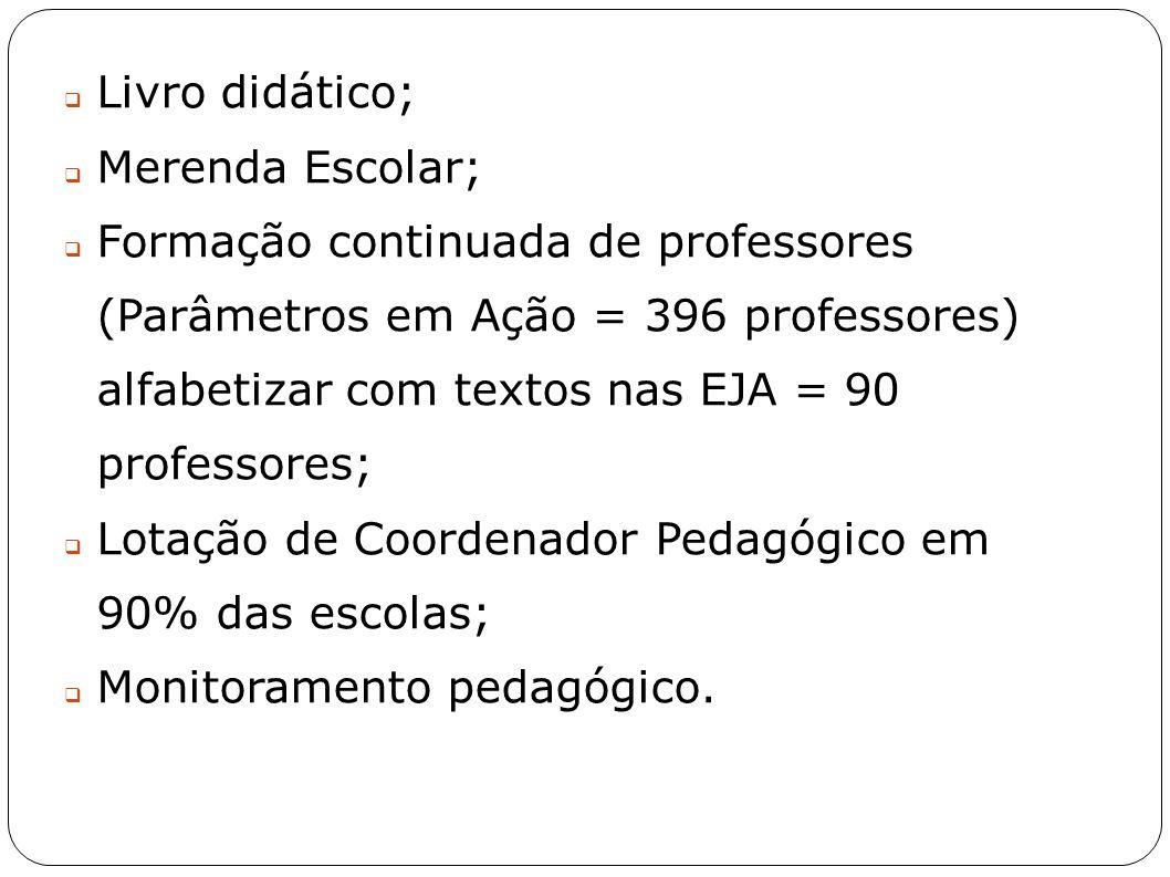 Livro didático; Merenda Escolar; Formação continuada de professores (Parâmetros em Ação = 396 professores) alfabetizar com textos nas EJA = 90 profess