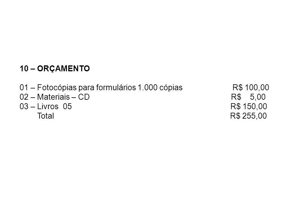 10 – ORÇAMENTO 01 – Fotocópias para formulários 1.000 cópias R$ 100,00 02 – Materiais – CD R$ 5,00 03 – Livros 05 R$ 150,00 Total R$ 255,00