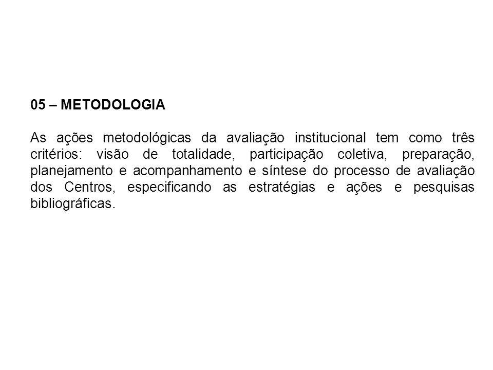 05 – METODOLOGIA As ações metodológicas da avaliação institucional tem como três critérios: visão de totalidade, participação coletiva, preparação, pl