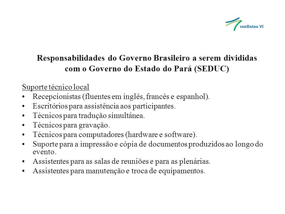 Suporte técnico local Recepcionistas (fluentes em inglês, francês e espanhol).