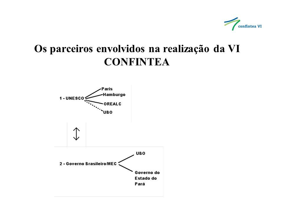 Os parceiros envolvidos na realização da VI CONFINTEA