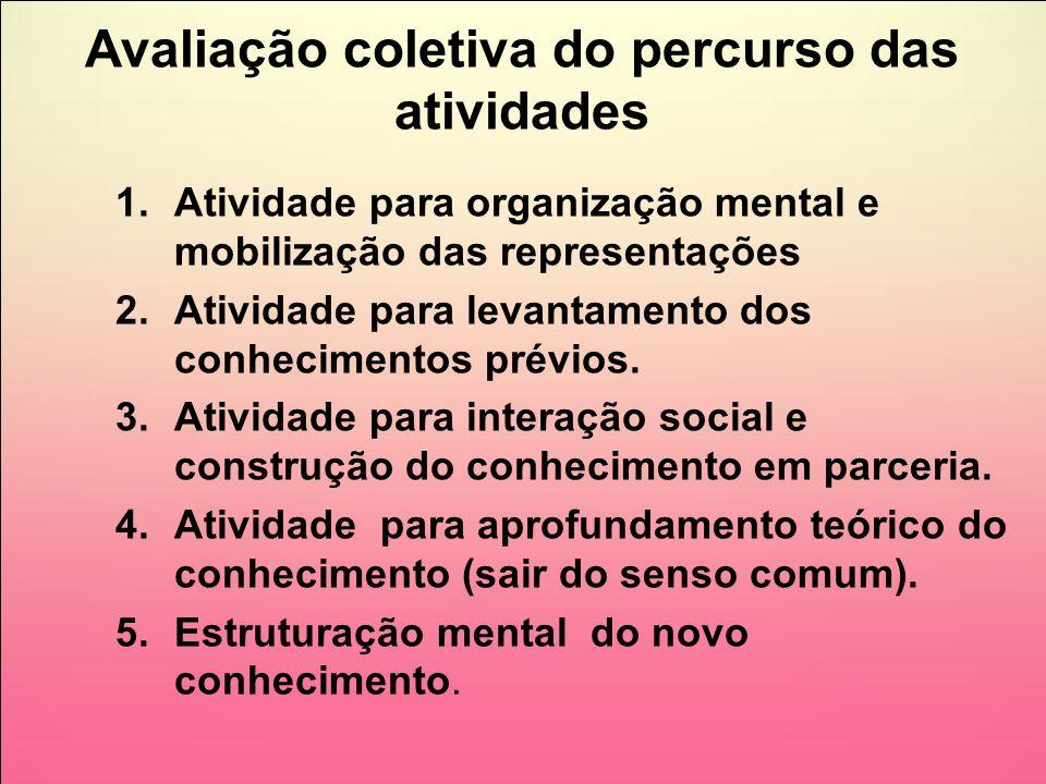 Avaliação coletiva do percurso das atividades 1.Atividade para organização mental e mobilização das representações 2.Atividade para levantamento dos c