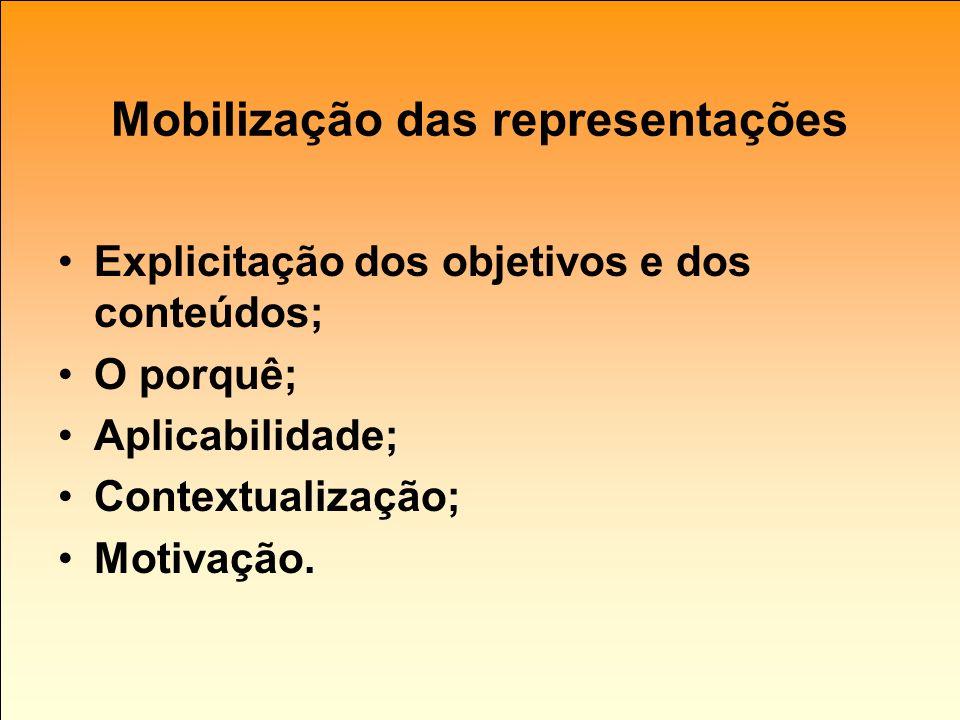 Mobilização das representações Explicitação dos objetivos e dos conteúdos; O porquê; Aplicabilidade; Contextualização; Motivação.