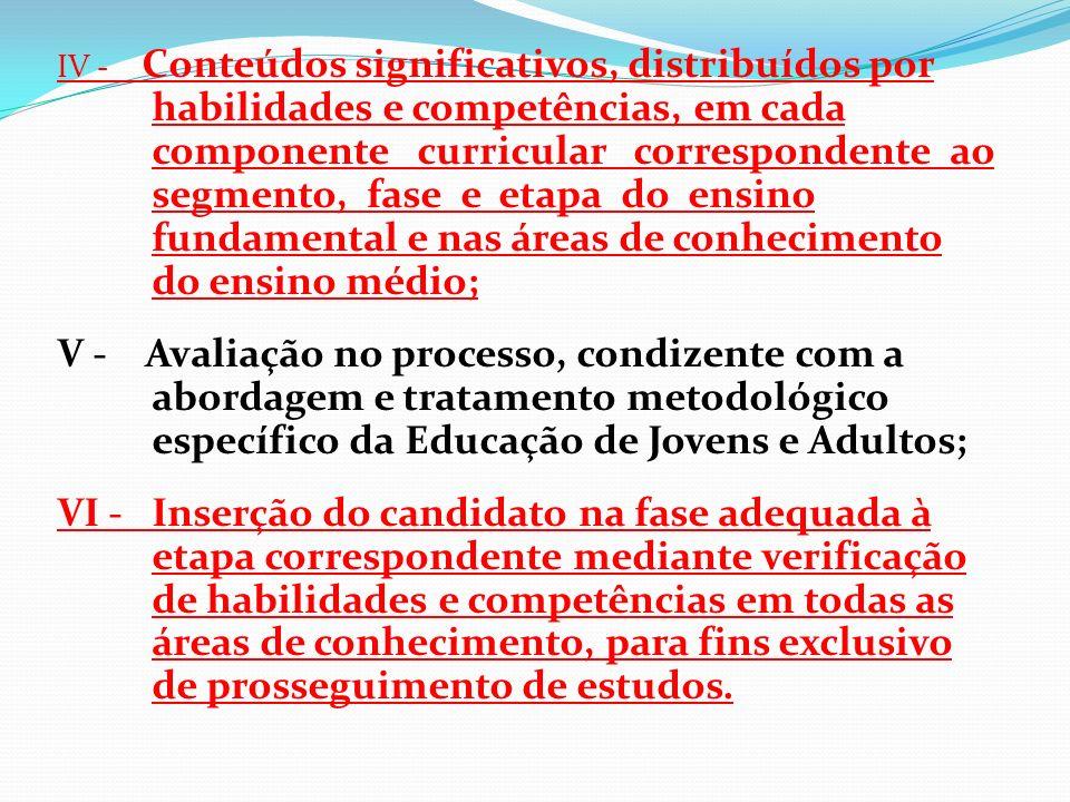 Parágrafo único – A inserção do candidato prevista no item VI far-se-á de acordo com a Resolução n.º 150/99- CEE/MT.