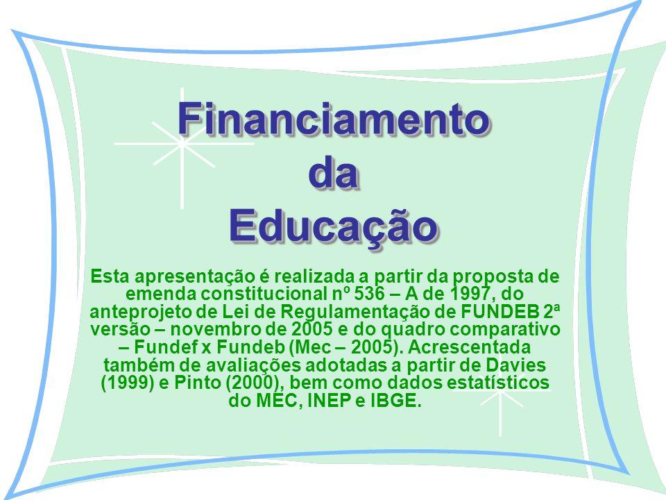 Financiamento da Educação Esta apresentação é realizada a partir da proposta de emenda constitucional nº 536 – A de 1997, do anteprojeto de Lei de Regulamentação de FUNDEB 2ª versão – novembro de 2005 e do quadro comparativo – Fundef x Fundeb (Mec – 2005).