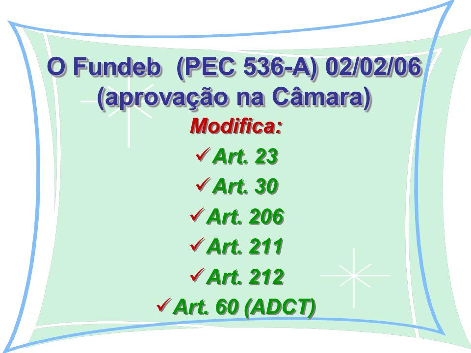 O Fundeb (PEC 536-A) 02/02/06 (aprovação na Câmara) Modifica: Art.