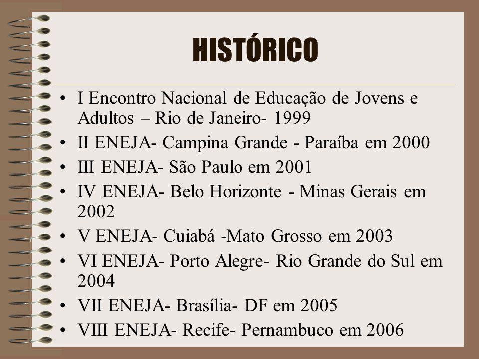 HISTÓRICO I Encontro Nacional de Educação de Jovens e Adultos – Rio de Janeiro- 1999 II ENEJA- Campina Grande - Paraíba em 2000 III ENEJA- São Paulo e