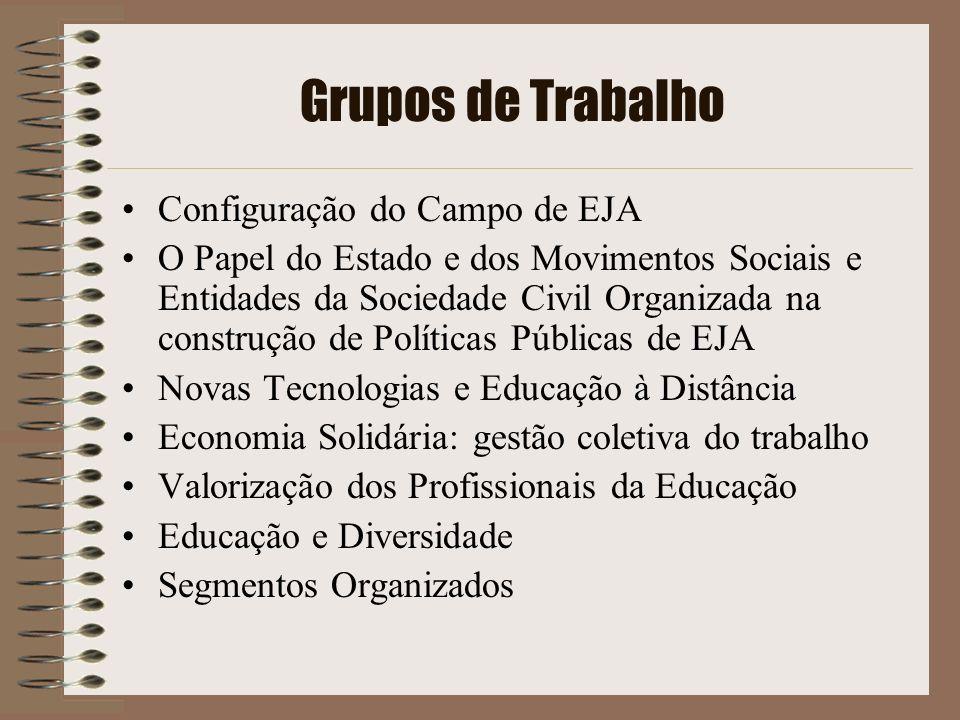 Grupos de Trabalho Configuração do Campo de EJA O Papel do Estado e dos Movimentos Sociais e Entidades da Sociedade Civil Organizada na construção de