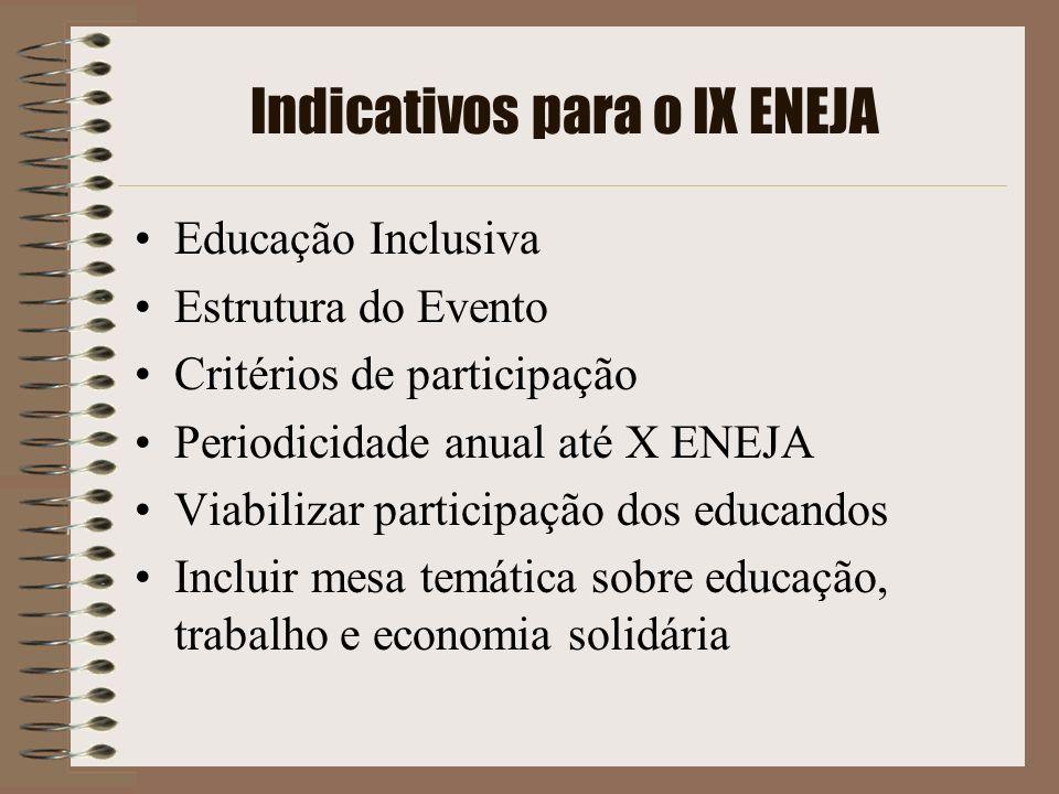 Indicativos para o IX ENEJA Educação Inclusiva Estrutura do Evento Critérios de participação Periodicidade anual até X ENEJA Viabilizar participação d