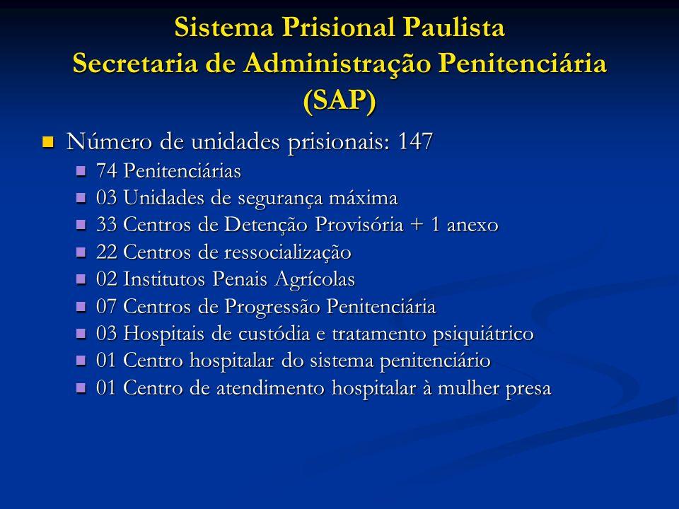 Sistema Prisional Paulista Secretaria de Administração Penitenciária (SAP) Número de unidades prisionais: 147 Número de unidades prisionais: 147 74 Pe