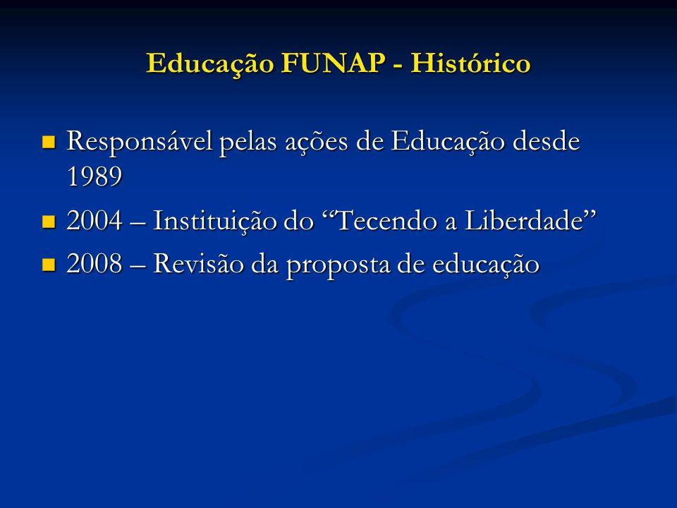 Educação FUNAP - Histórico Responsável pelas ações de Educação desde 1989 Responsável pelas ações de Educação desde 1989 2004 – Instituição do Tecendo