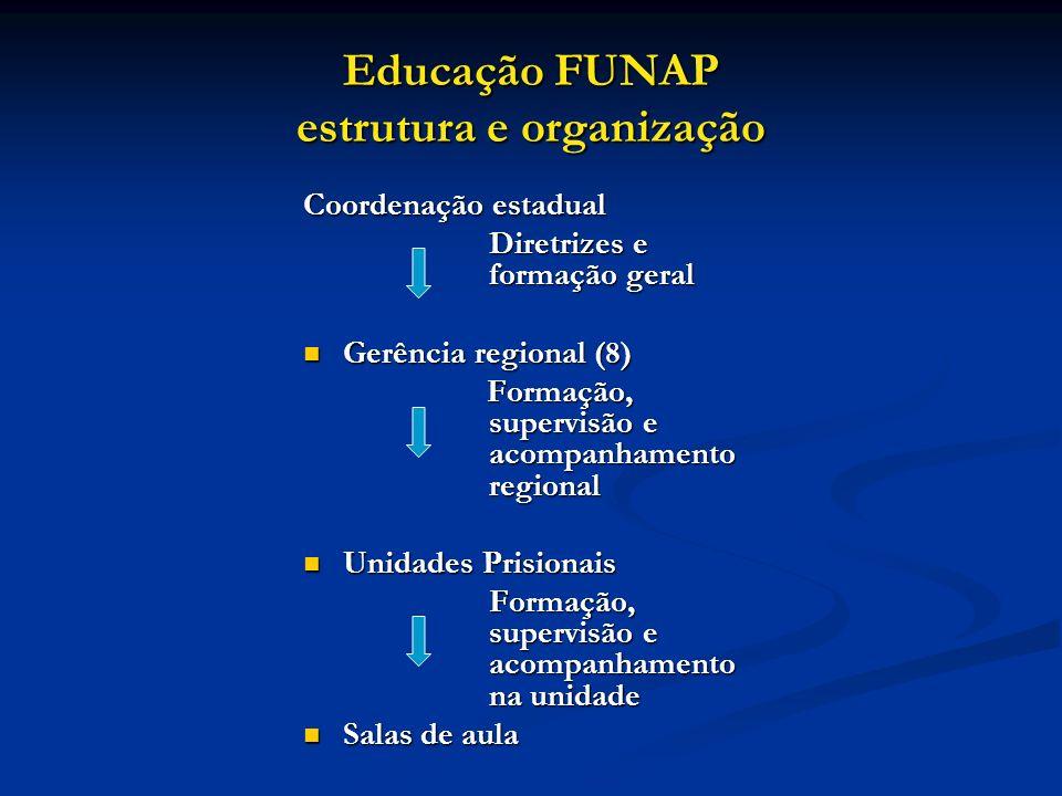 Educação FUNAP estrutura e organização Coordenação estadual Diretrizes e formação geral Gerência regional (8) Gerência regional (8) Formação, supervis