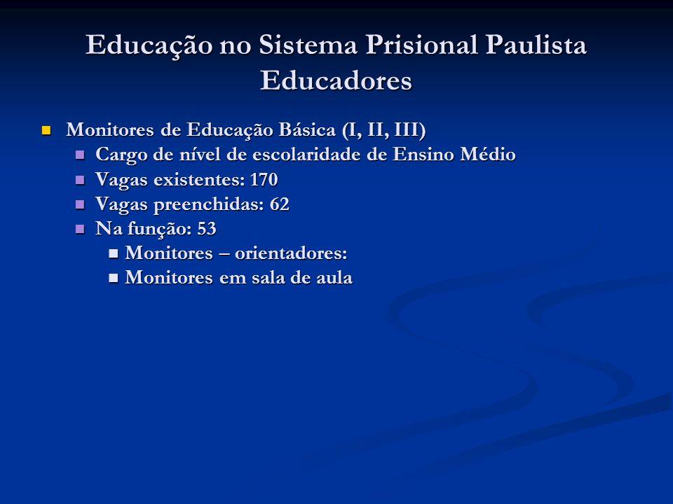 Educação no Sistema Prisional Paulista Educadores Monitores de Educação Básica (I, II, III) Monitores de Educação Básica (I, II, III) Cargo de nível d