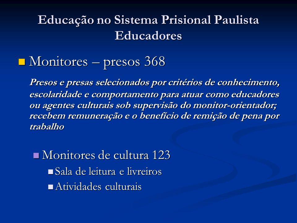 Educação no Sistema Prisional Paulista Educadores Monitores – presos 368 Monitores – presos 368 Presos e presas selecionados por critérios de conhecim
