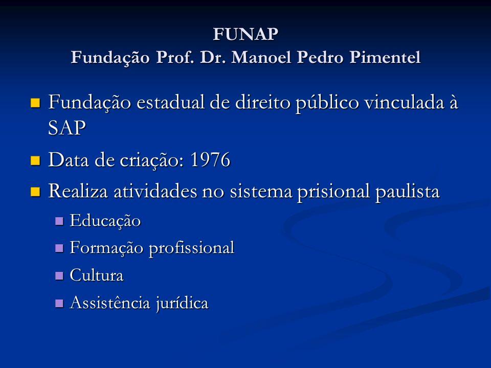 FUNAP Fundação Prof. Dr. Manoel Pedro Pimentel Fundação estadual de direito público vinculada à SAP Fundação estadual de direito público vinculada à S