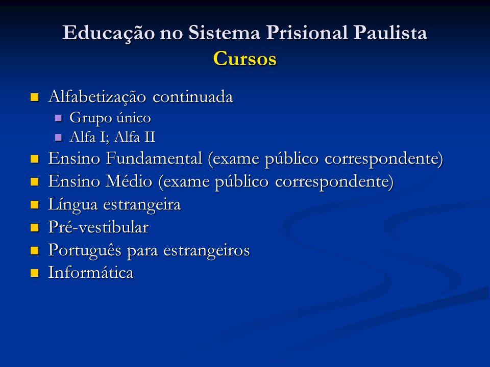 Educação no Sistema Prisional Paulista Cursos Alfabetização continuada Alfabetização continuada Grupo único Grupo único Alfa I; Alfa II Alfa I; Alfa I