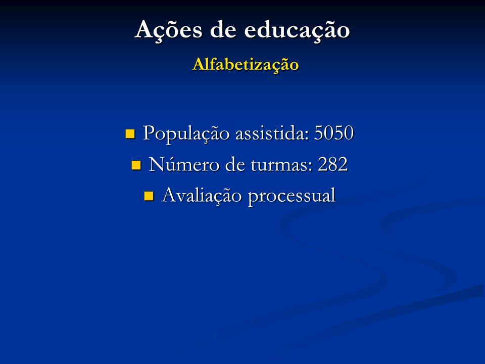 Ações de educação Alfabetização População assistida: 5050 População assistida: 5050 Número de turmas: 282 Número de turmas: 282 Avaliação processual A