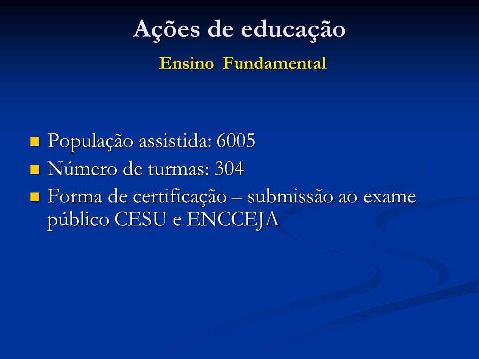 Ações de educação Ensino Fundamental População assistida: 6005 População assistida: 6005 Número de turmas: 304 Número de turmas: 304 Forma de certific