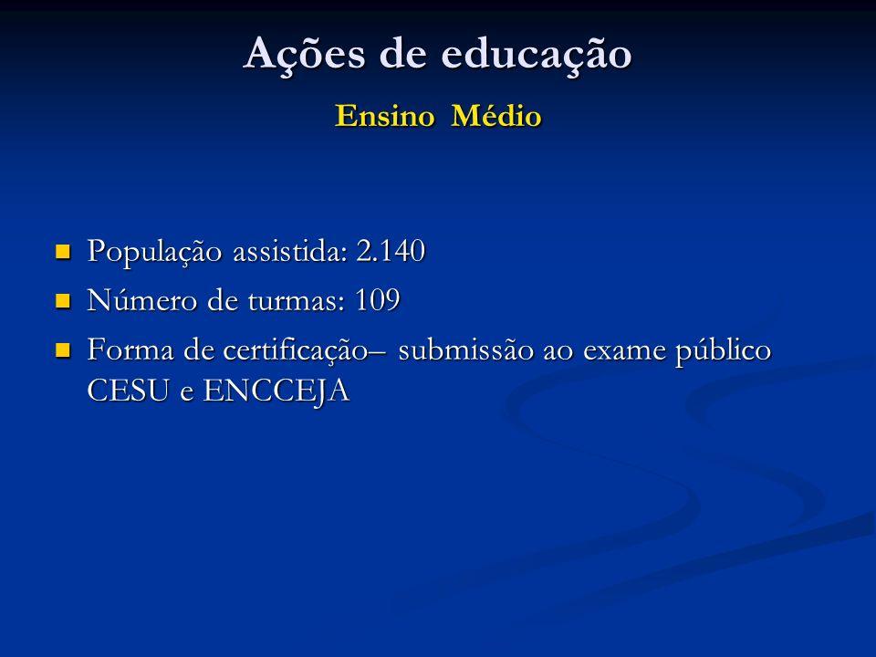 Ações de educação Ensino Médio População assistida: 2.140 População assistida: 2.140 Número de turmas: 109 Número de turmas: 109 Forma de certificação